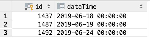 MySQL中实现日期自动补全